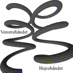 A left-handed and a right-handed helix.
